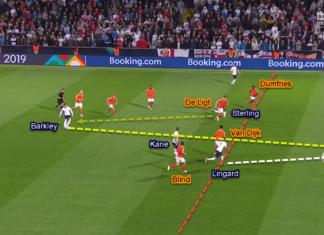UEFA Nations League 2018/2019: Netherlands vs England