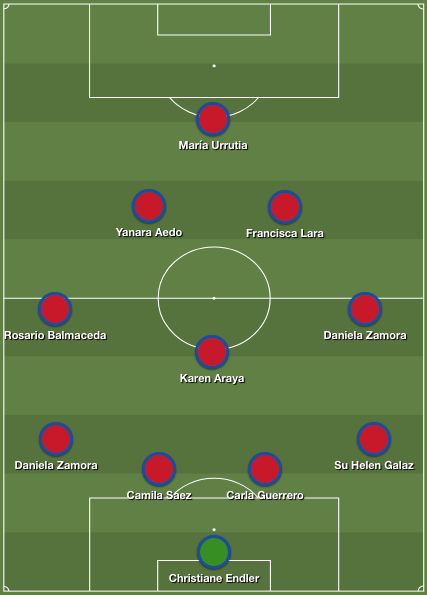 FIFA Women's World Cup 2019 Tactical Preview: USA vs Chile