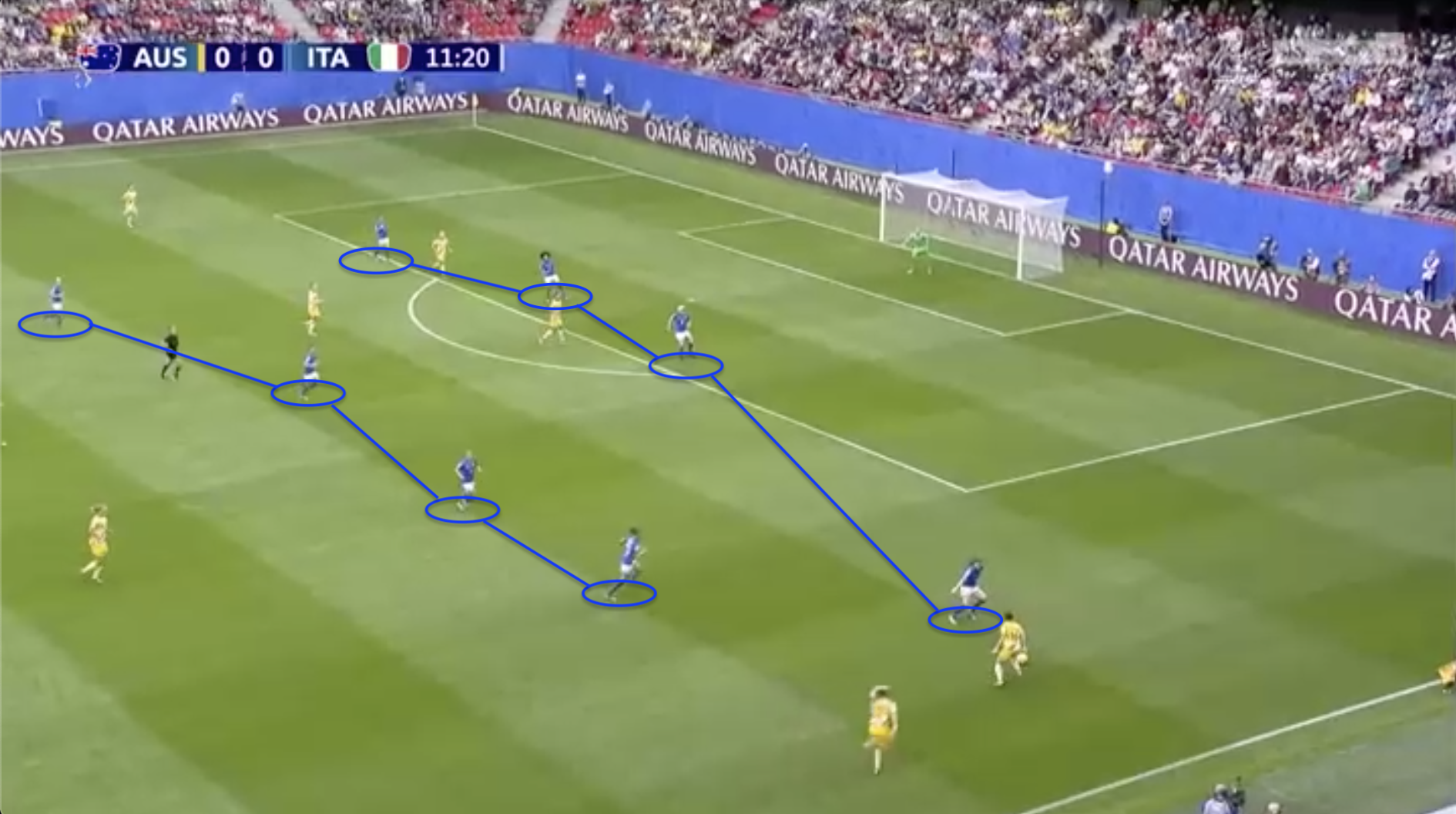 FIFA Women's World Cup 2019 Tactical Preview: Jamaica vs Italy