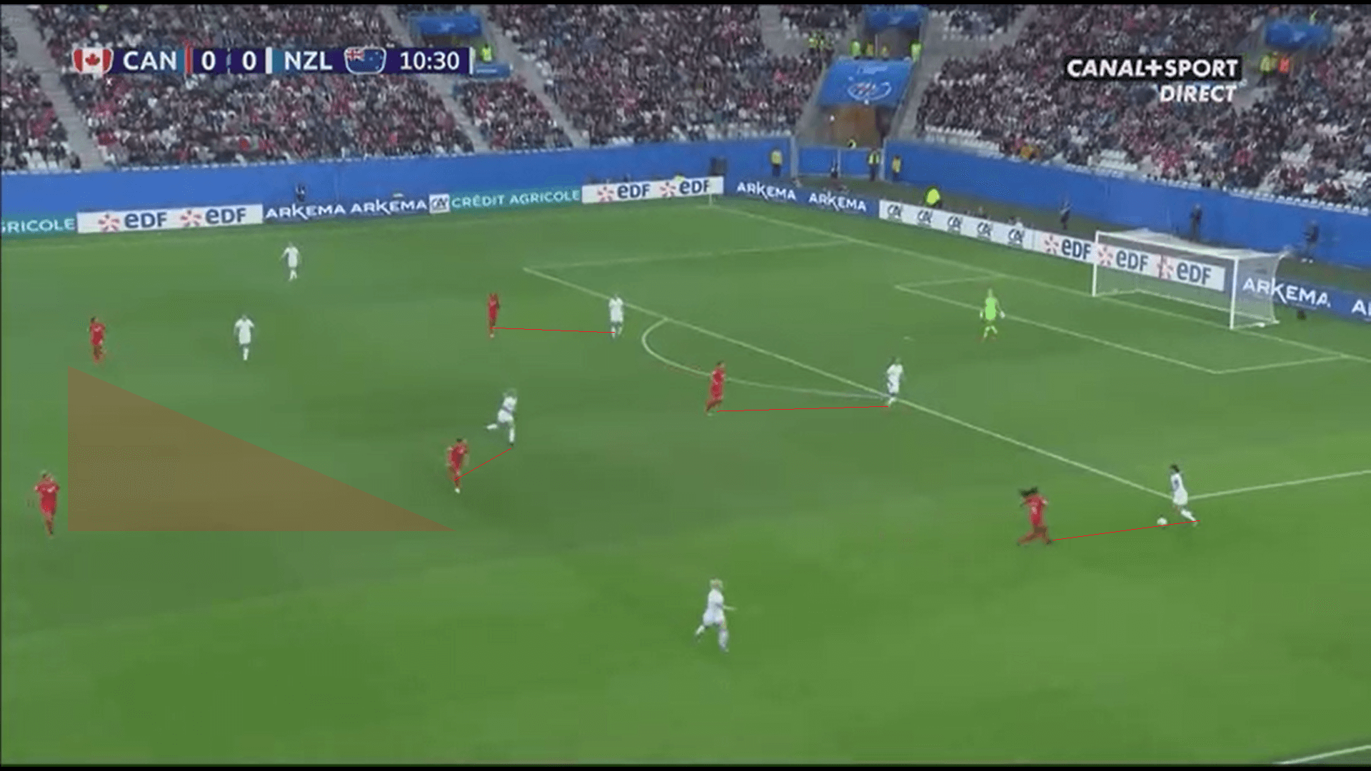 FIFA Women's World Cup Tactical Analysis 2019: Canada vs New Zealand