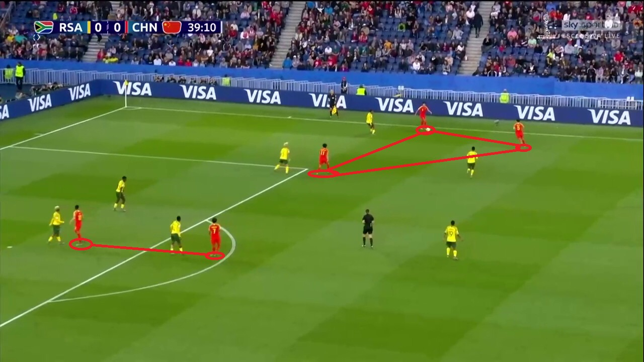 FIFA Women's World Cup 2019 Spain China Tactical Analysis