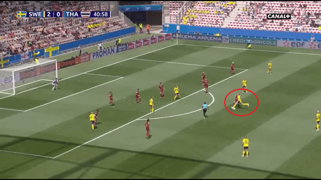 FIFA Women's World Cup 2019 Tactical Analysis: Sweden vs Thailand