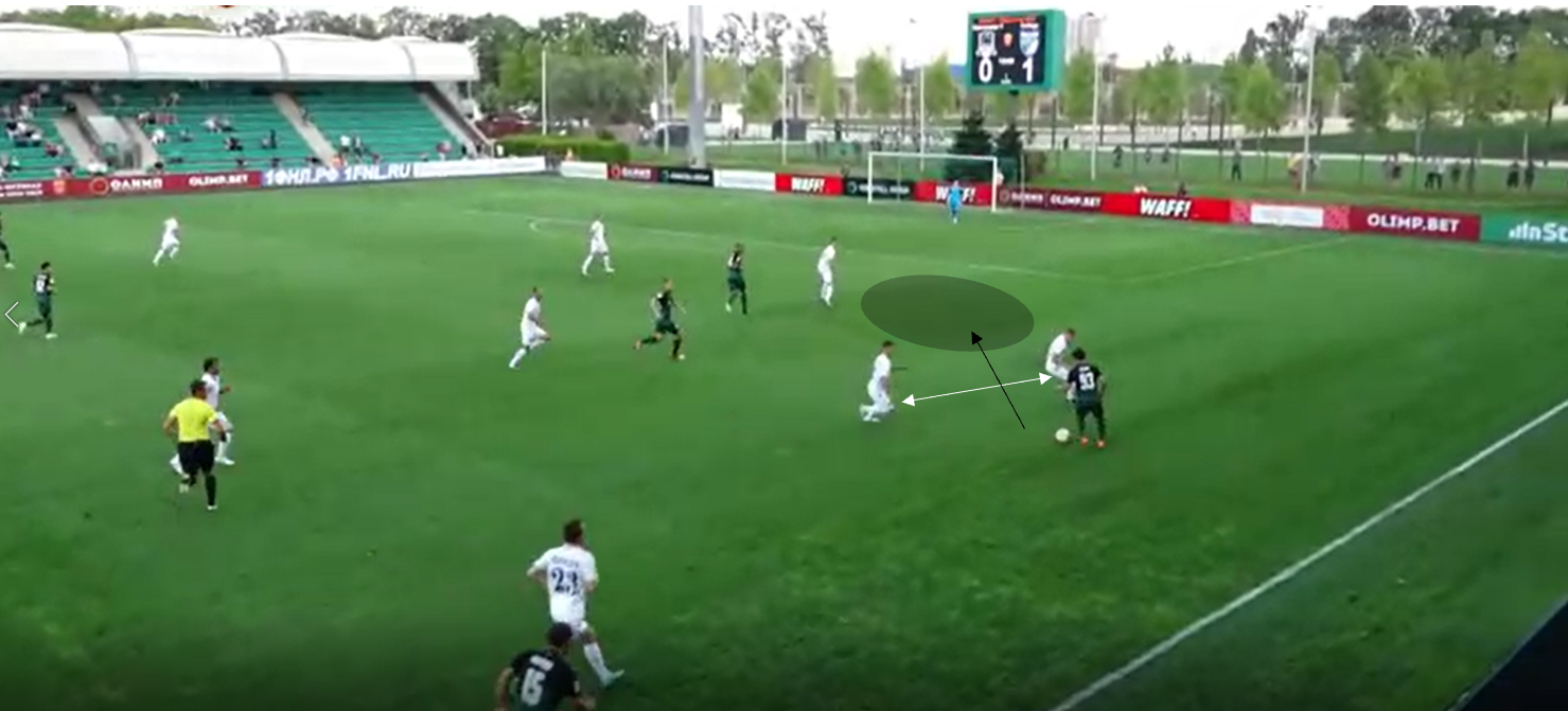 Russian Premier League 2018/19 Tactical Analysis: Shapi Suleymanov at Krasnodar