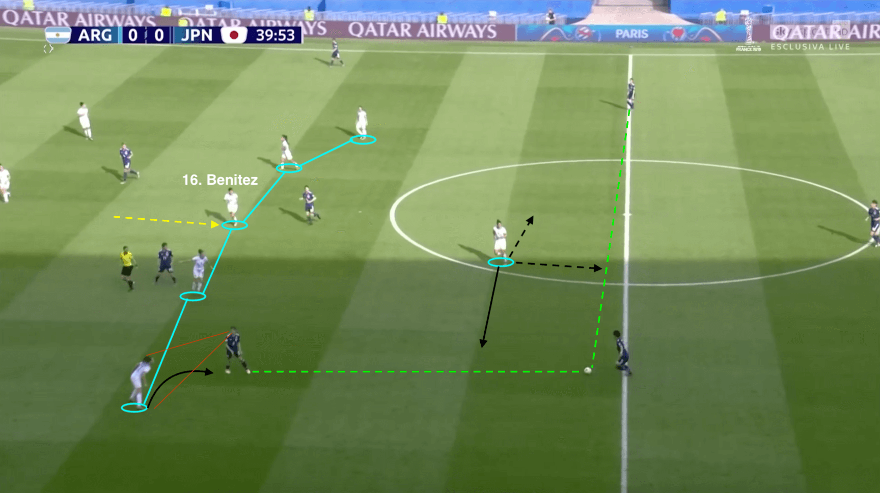 FIFA Women's World Cup 2019 Tactical Preview Analysis: England vs Argentina