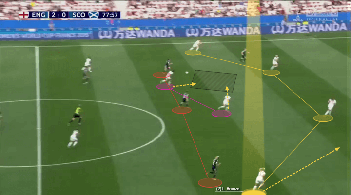 FIFA Women's World Cup 2019 Tactical Preview: Japan vs England