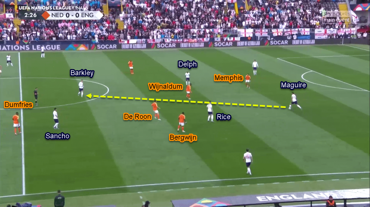UEFA Nations League 2018/2019 Tactical Analysis: Netherlands vs England