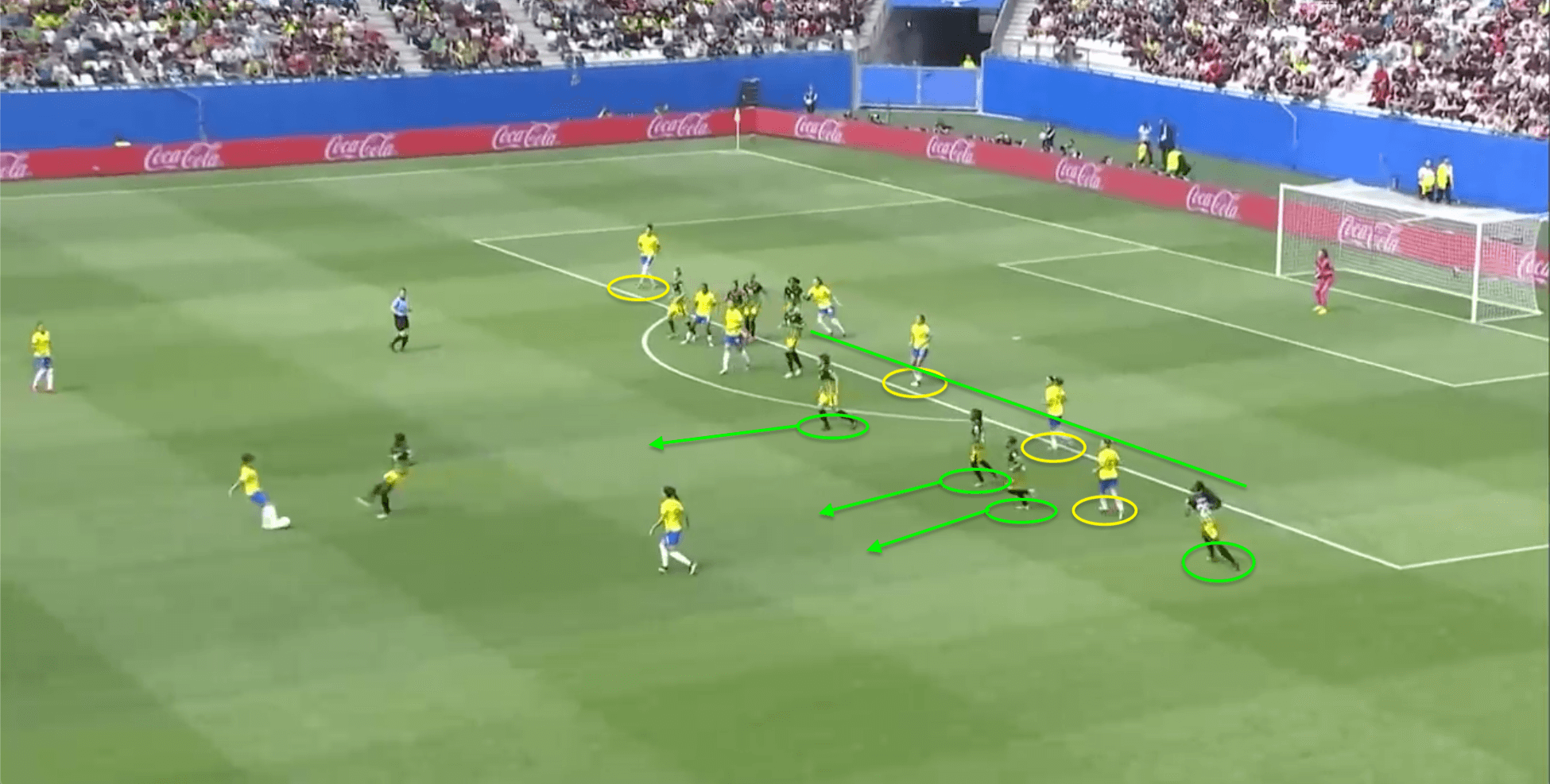 FIFA Women's World Cup 2019 Tactical Analysis: Brazil vs Jamaica