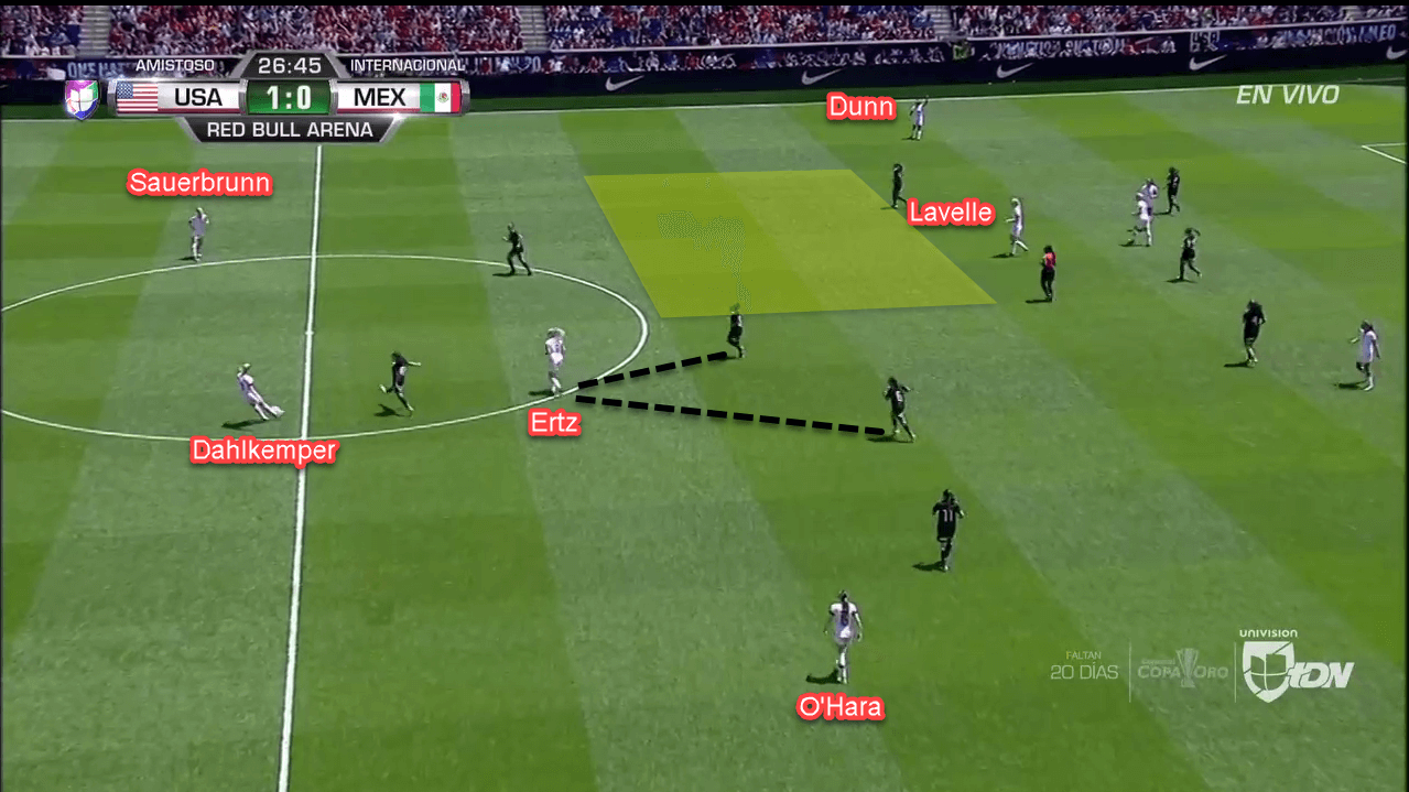 FIFA Women's World Cup 2019 Tactical Analysis: United States vs Thailand