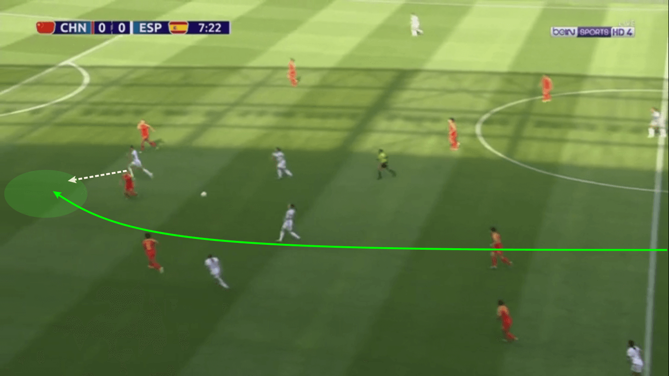 FIFA Women's World Cup 2019 Tactical Analysis: China vs Spain