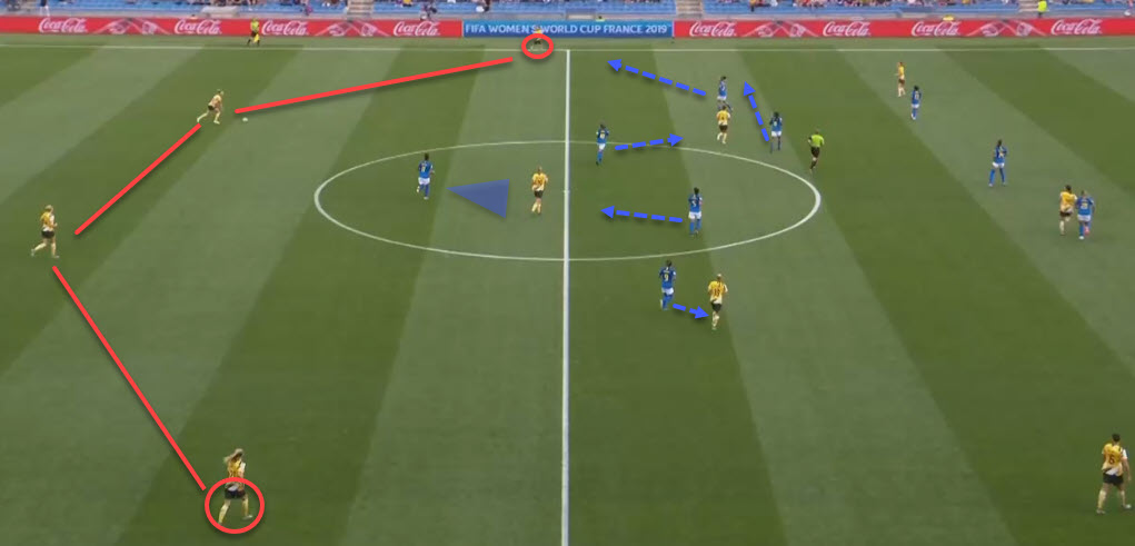 FIFA Women's World Cup 2019 Tactical Preview: Norway vs Australia
