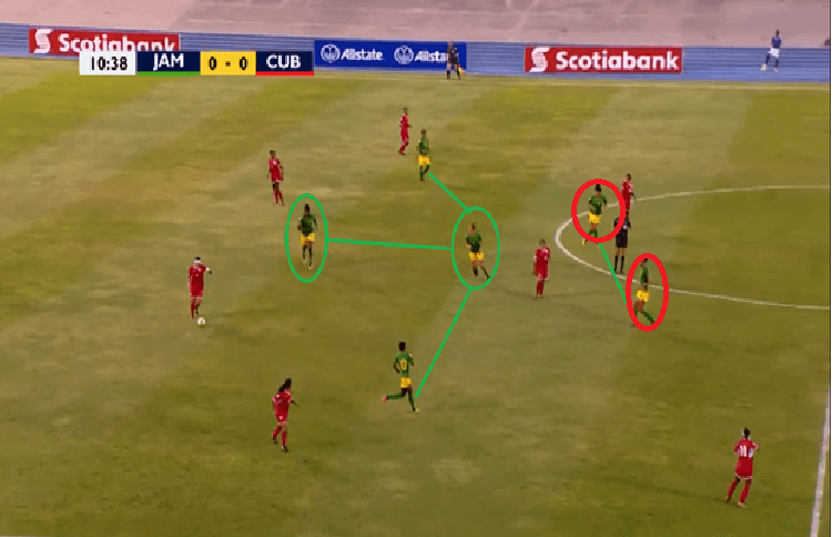 Brazil Jamaica FIFA Women's World Cup Tactical Preview 1