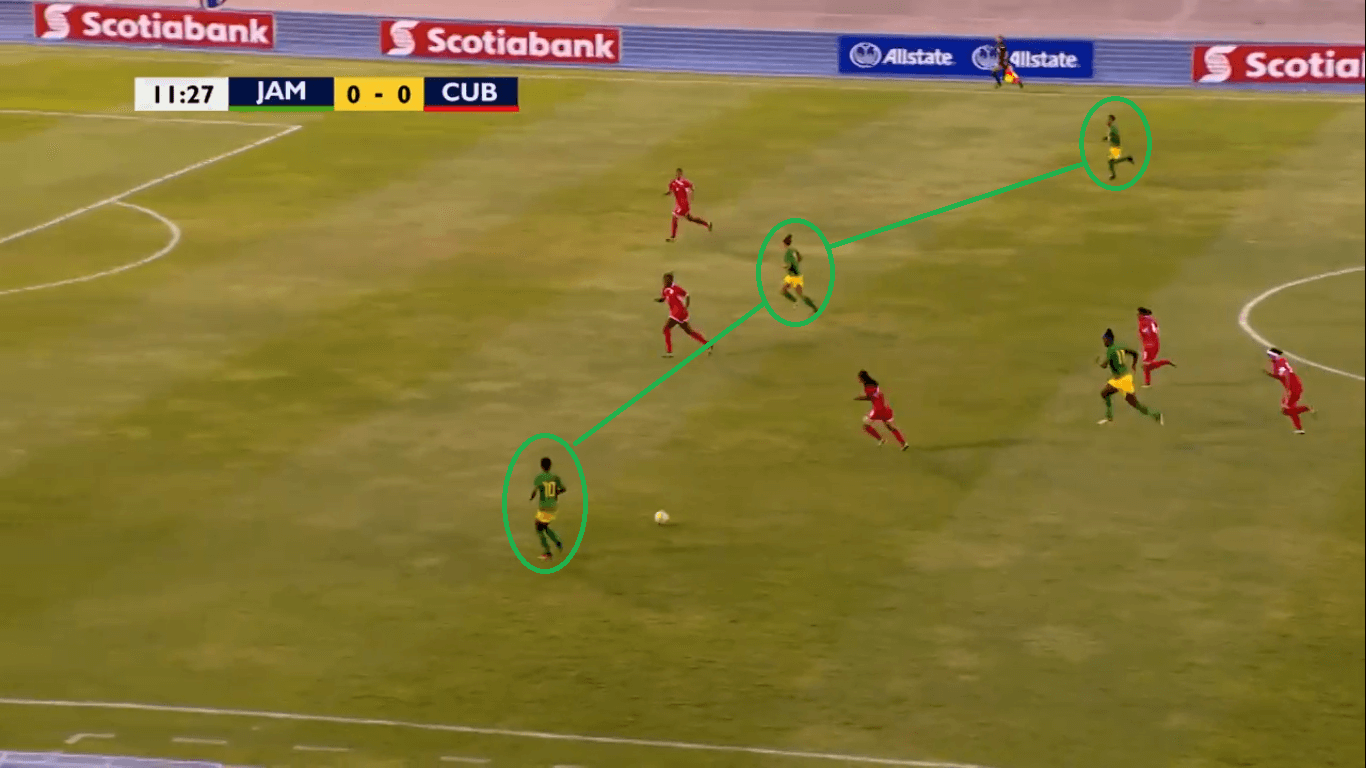 Brazil Jamaica FIFA Women's World Cup Tactical Preview 3