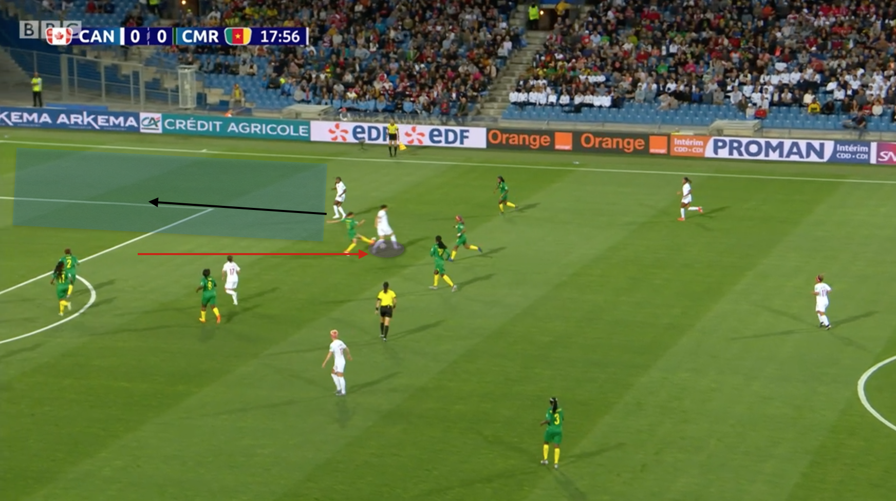 FIFA Women's World Cup 2019 Tactical Analysis: Canada vs Cameroon