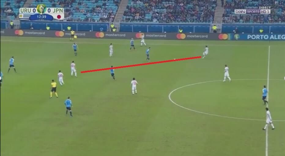 Copa America 2019 Tactical Analysis Uruguay vs Japan 1
