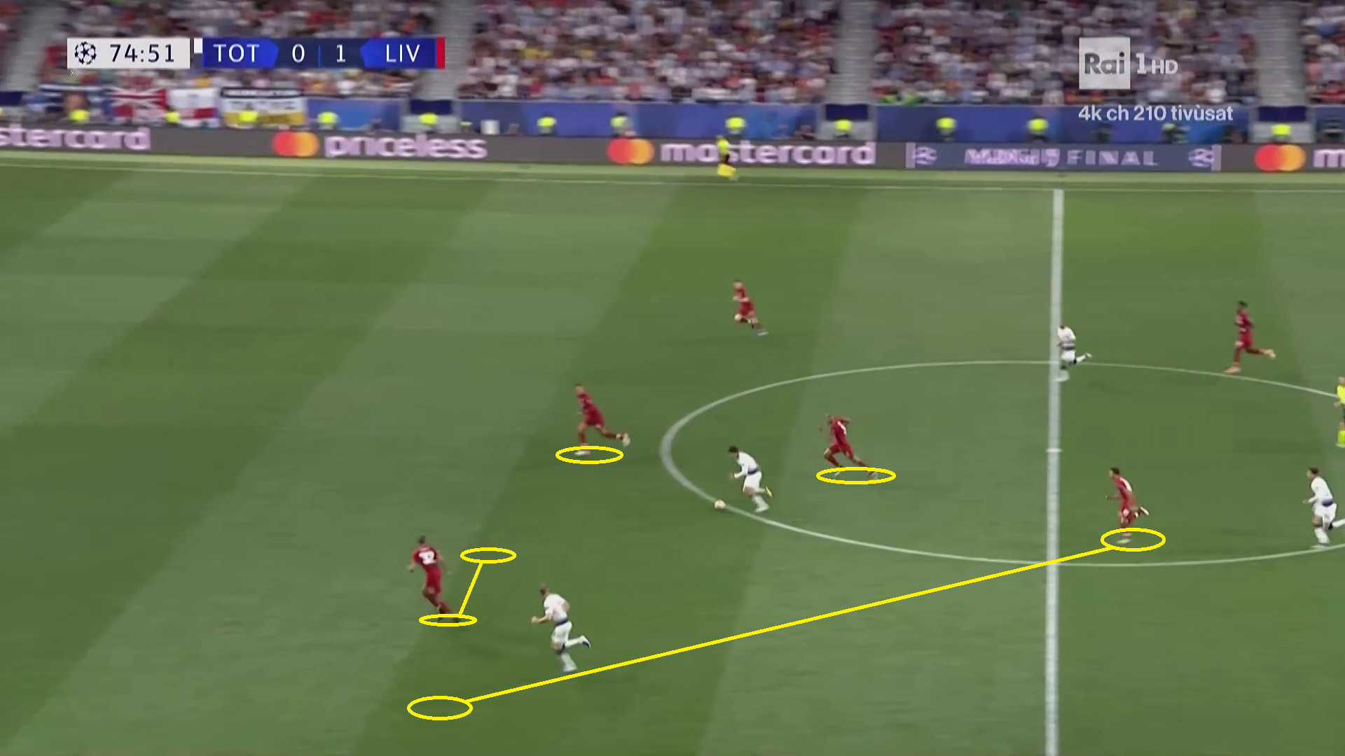 Tactical Analysis Champions League Liverpool Virgil van Dijk