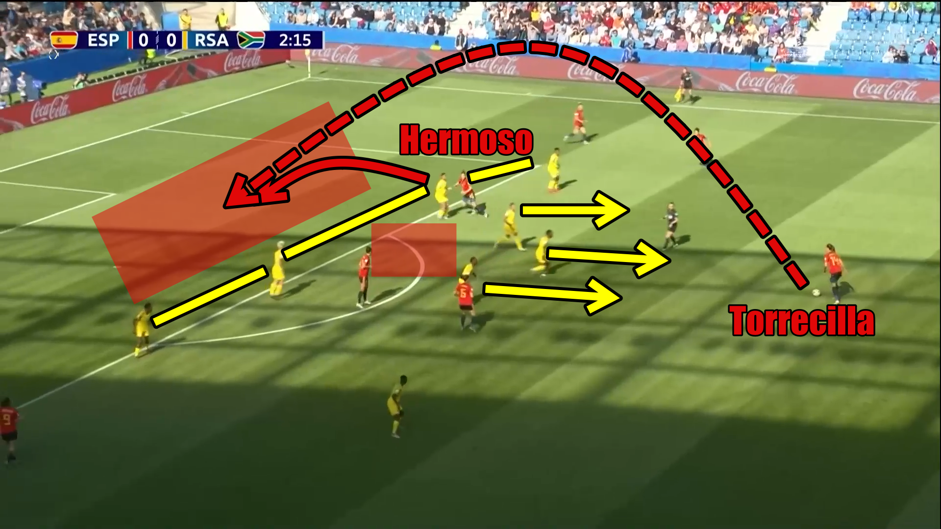 FIFA Women's World Cup 2019 Tactical Analysis: Spain vs South Africa