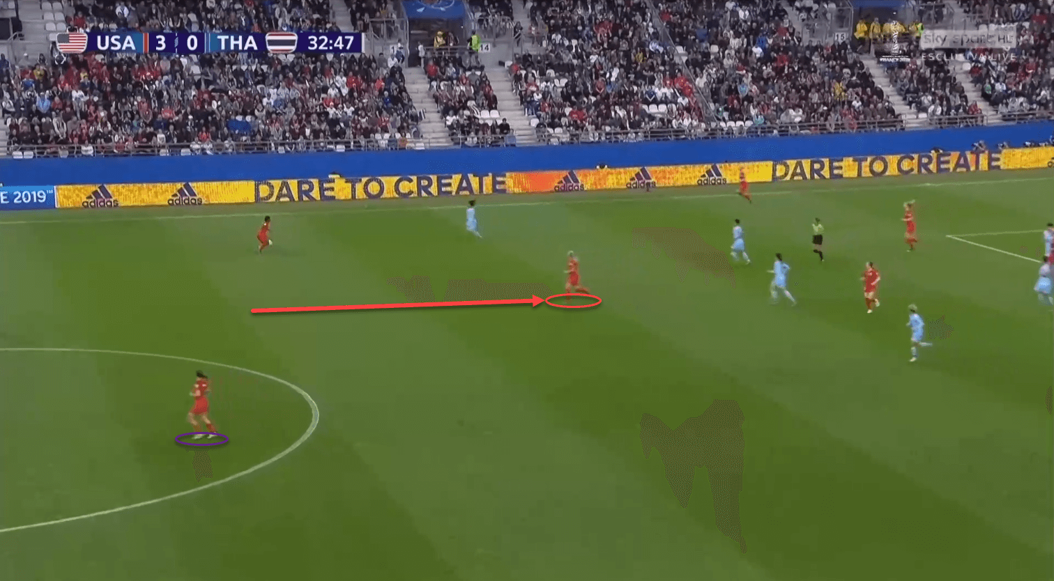 FIFA Women's World Cup 2019 Tactical Analysis: United States vs Thailand Statistics
