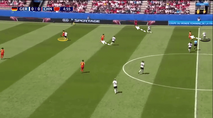 FIFA Women's World Cup 2019 Tactical Analysis: Germany vs China