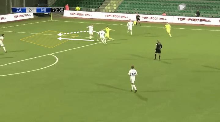 Fortuna Liga 2018/19 Tactical Analysis: Róbert Boženík at MŠK Žilina