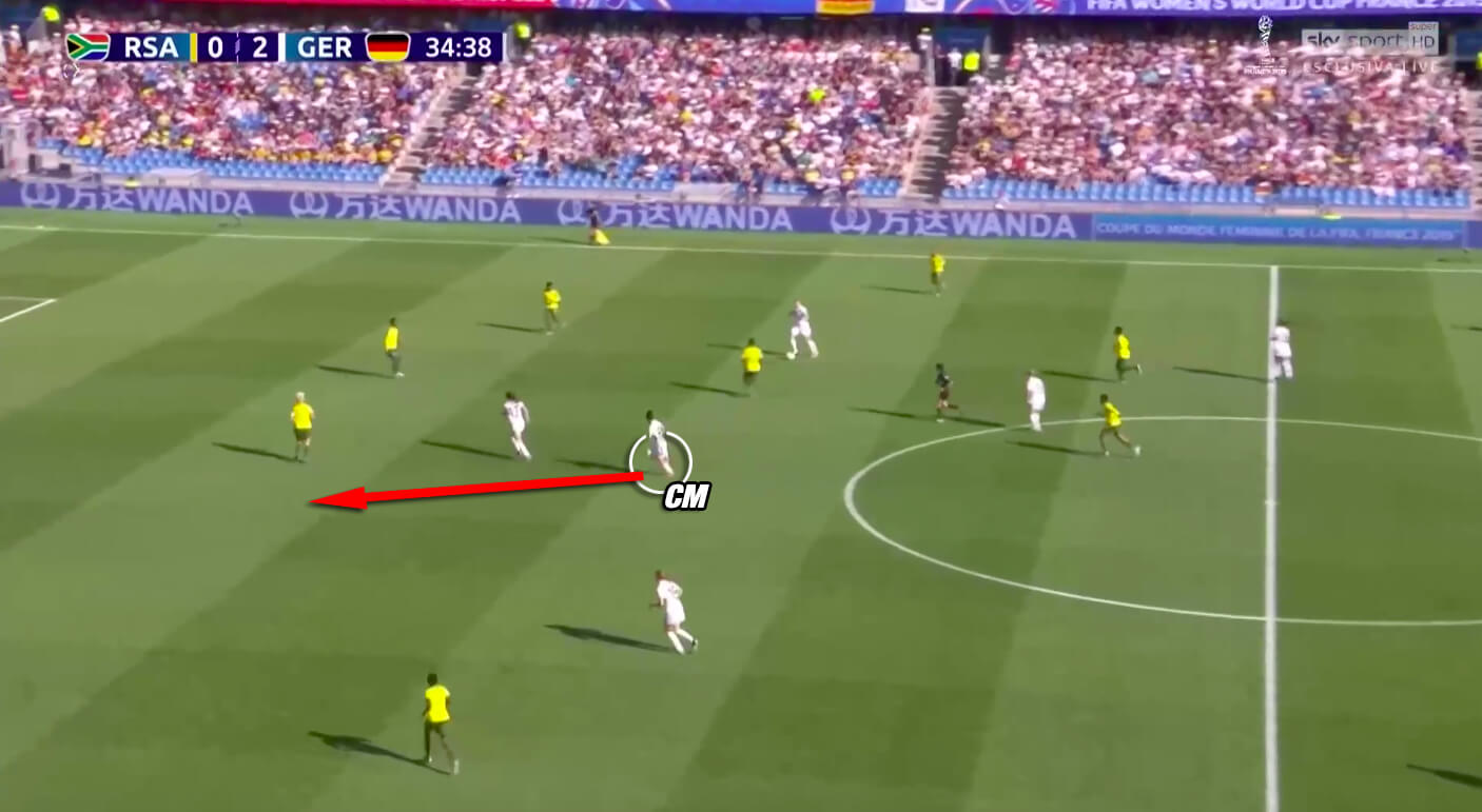 FIFA Women's World Cup 2019 Tactical Analysis: South Africa vs Germany