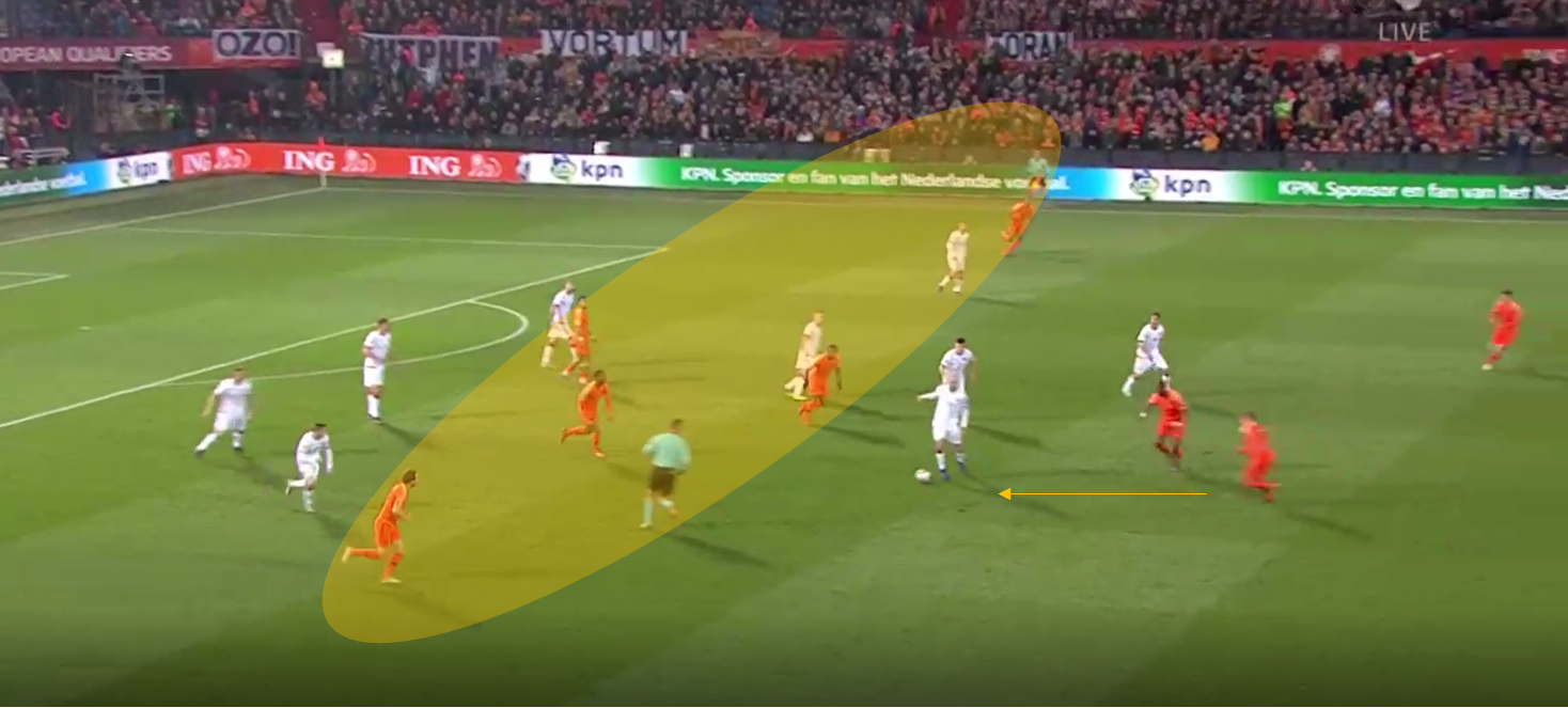 2018–19 UEFA Nations League Tactical Preview: Netherlands vs England