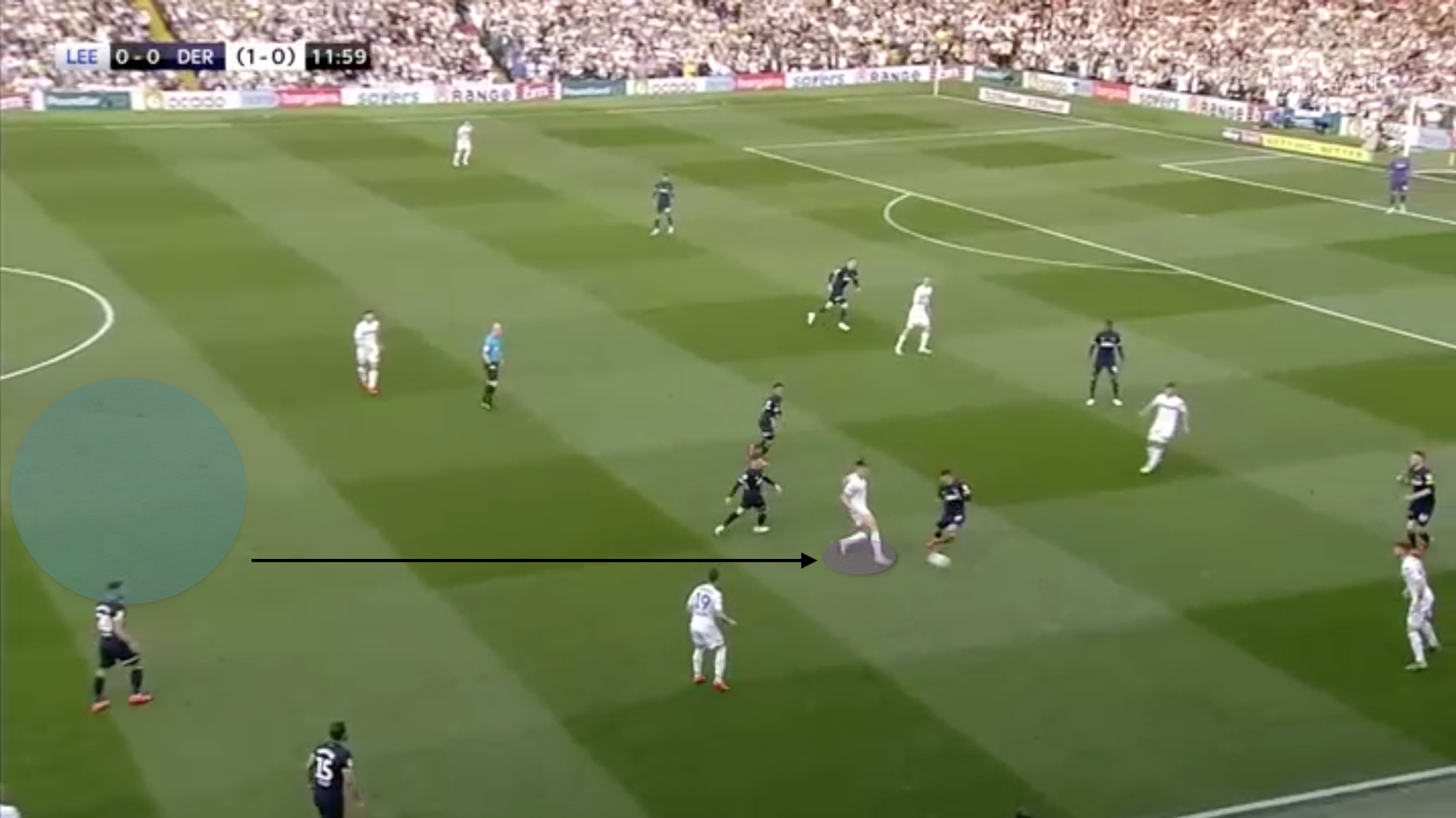 EFL Championship 2018/19 Tactical Analysis: Kalvin Phillips at Leeds