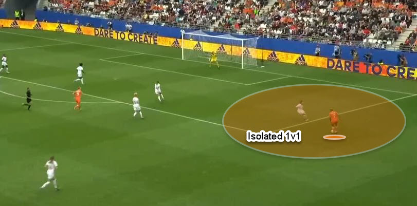 FIFA Women's World Cup 2019 Tactical Analysis: Netherlands Vs Canada