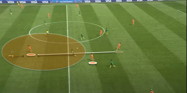 Netherlands Vs Cameroon Tactical Analysis