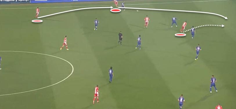 Eintracht Frankfurt Dejan Joveljic Tactical Analysis