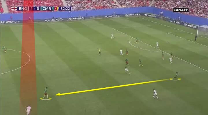 Lucy Bronze 2018/19 - scout report - tactical analysis tactics