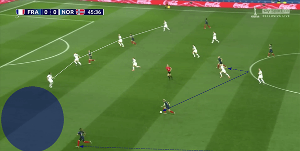FIFA Women's World Cup 2019 Tactical Analysis: France vs Norway