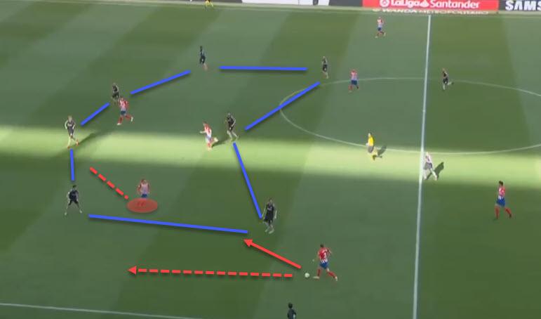 Antoine Griezmann 2018/19 - scout report - tactical analysis tactics