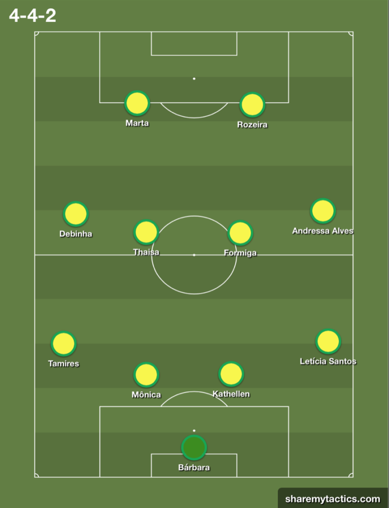 FIFA Women's World Cup 2018/19 Tactical Preview: France vs Brazil