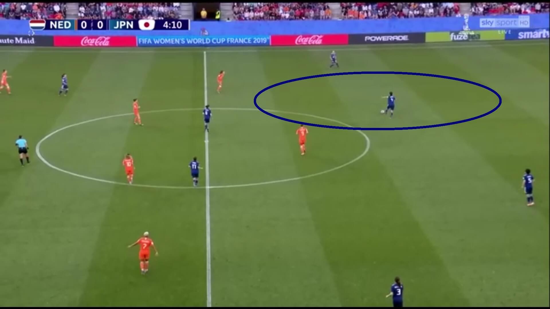 FIFA Women's World Cup 2019 Tactical Analysis: Netherlands vs Japan