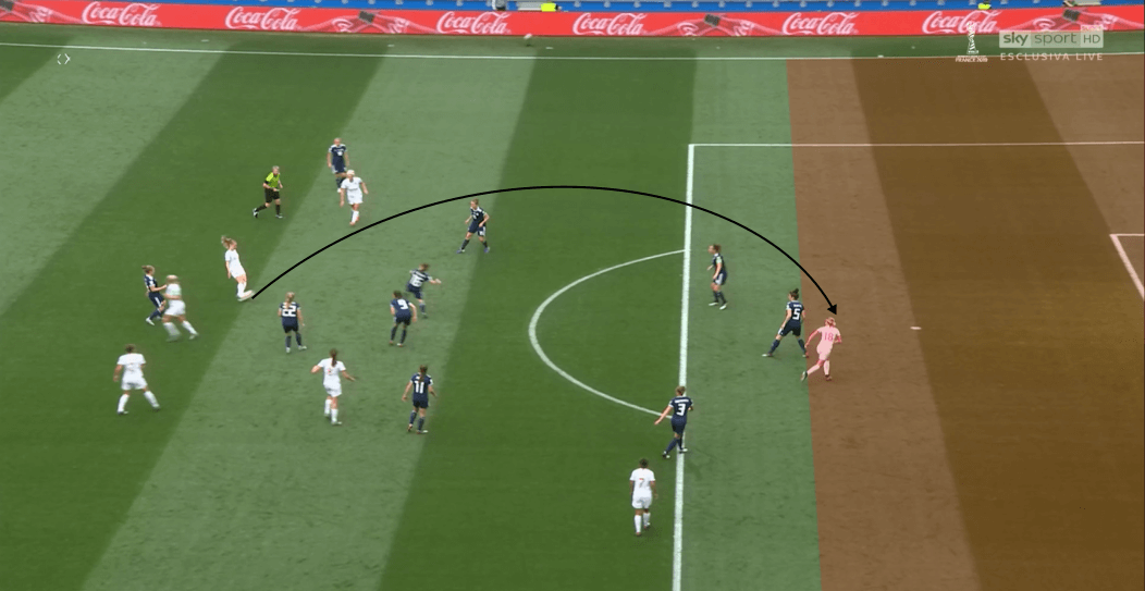 FIFA Women's World Cup 2019 Tactical Preview: England vs Argentina