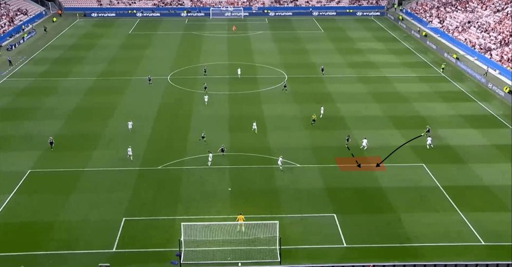 Tactical Analysis-Fifa Women's World Cup 2019-England-Scotland-Analysis
