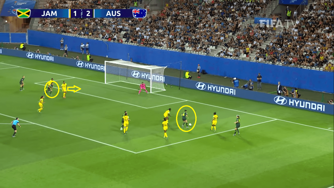 FIFA Womens World Cup Tactical Analysis Jamaica Australia Statistics