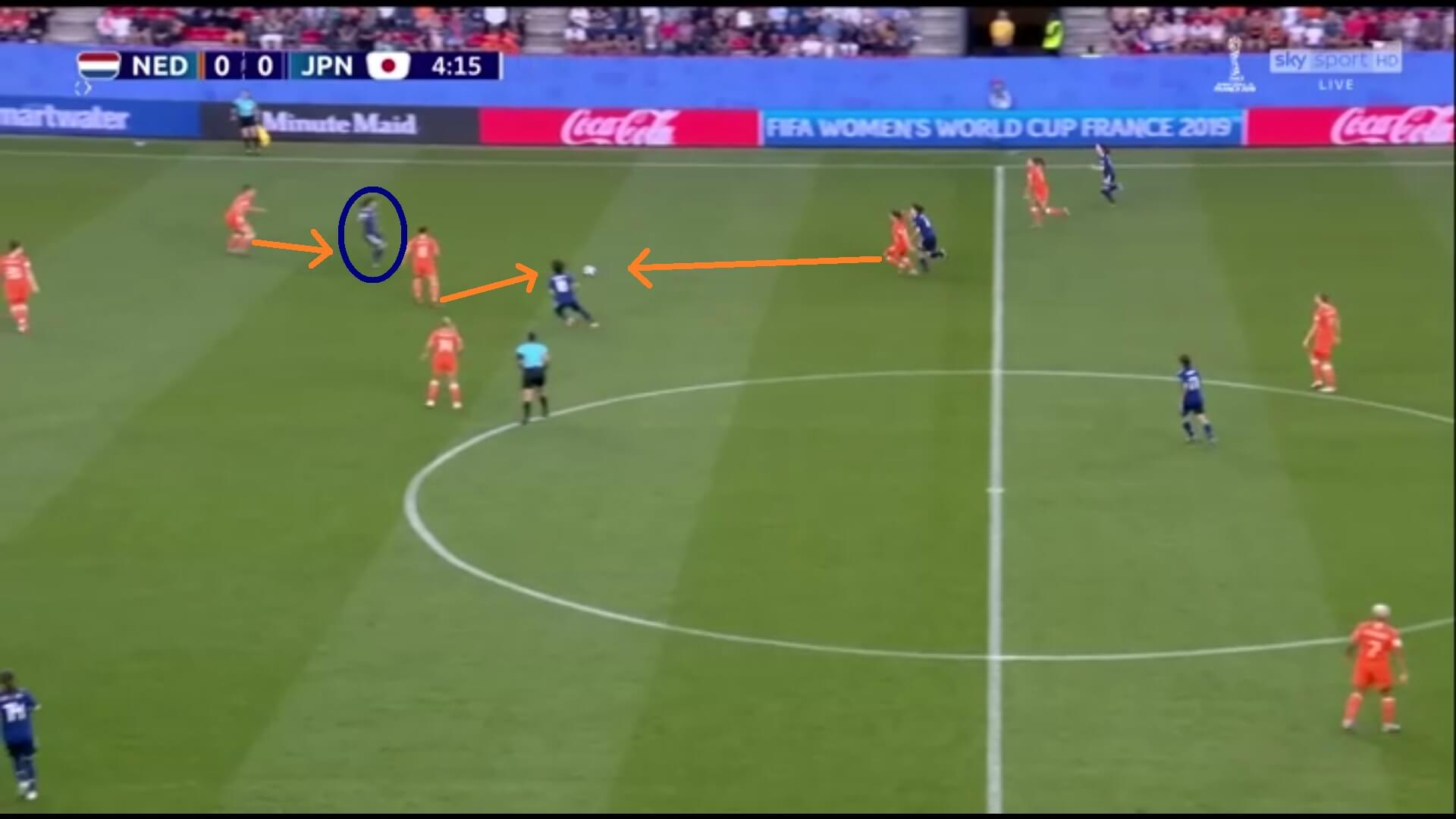 FIFA Women's World Cup 2019 Tactical Analysis: Netherlands vs Japan