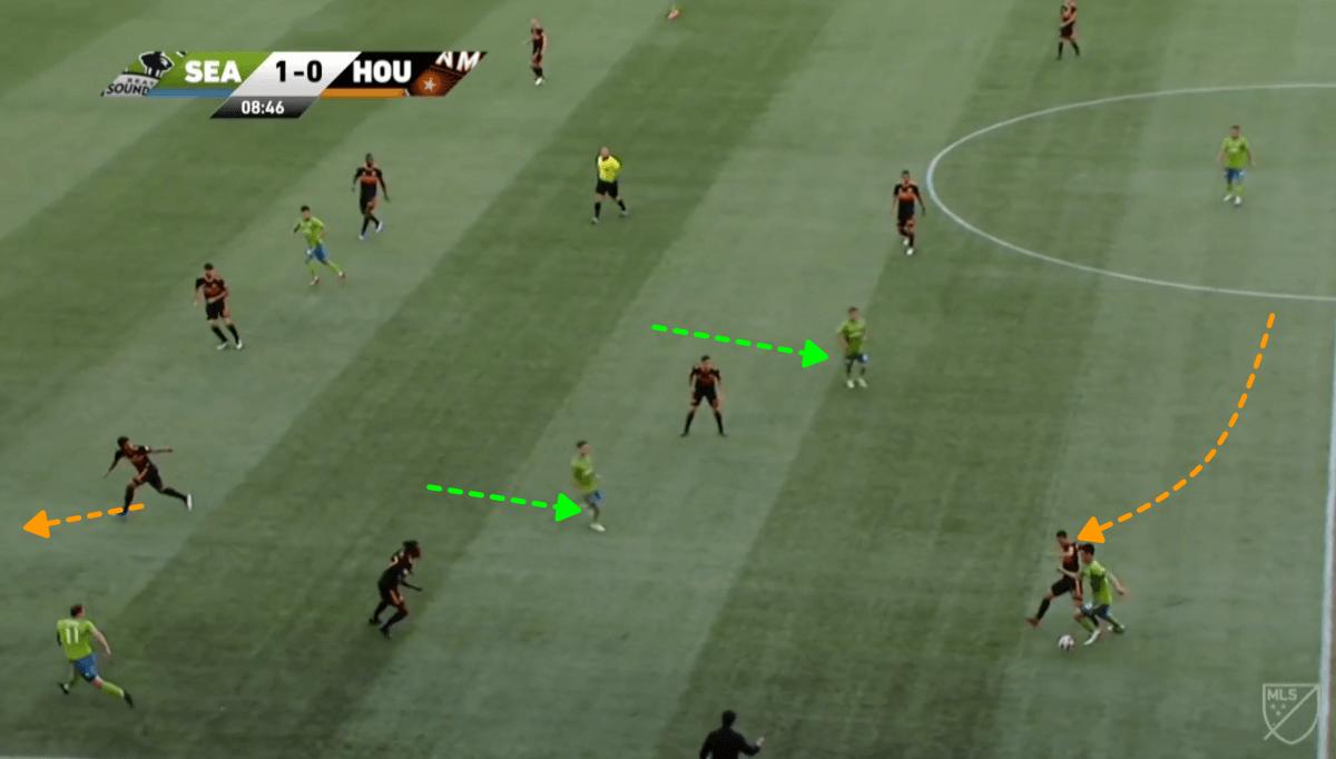 MLS 2019 Tactical Analysis Houston Dynamo Statistics
