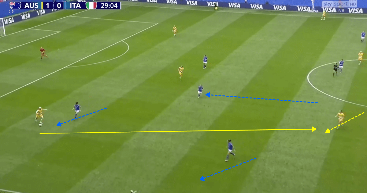 FIFA Women's World Cup 2019 Tactical Analysis: Australia vs Italy Statistics