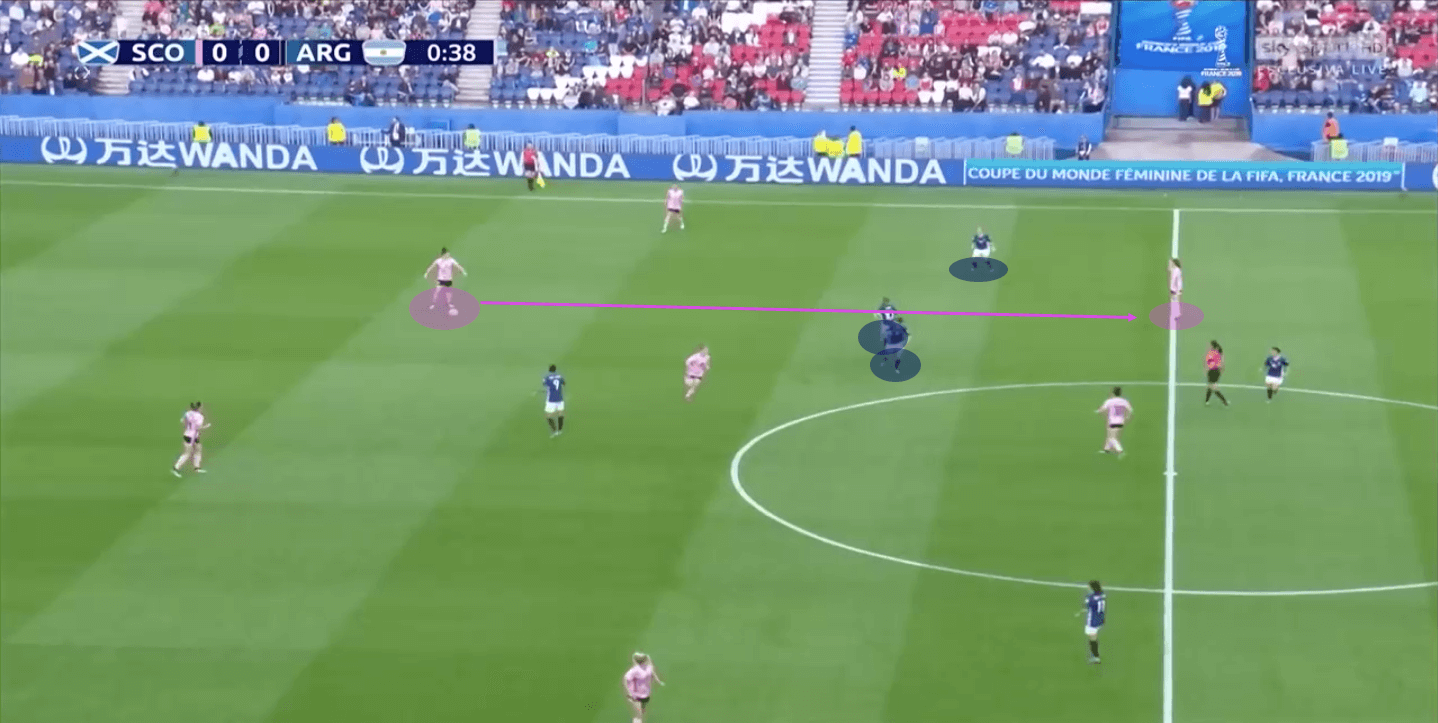tactical-analysis-scotland-argentina-fifa-womens-world-cup-2019