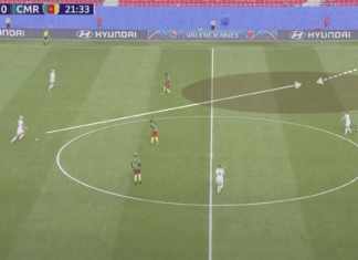 FIFA Women's World Cup 2019 Tactical Analysis: England vs Cameroon
