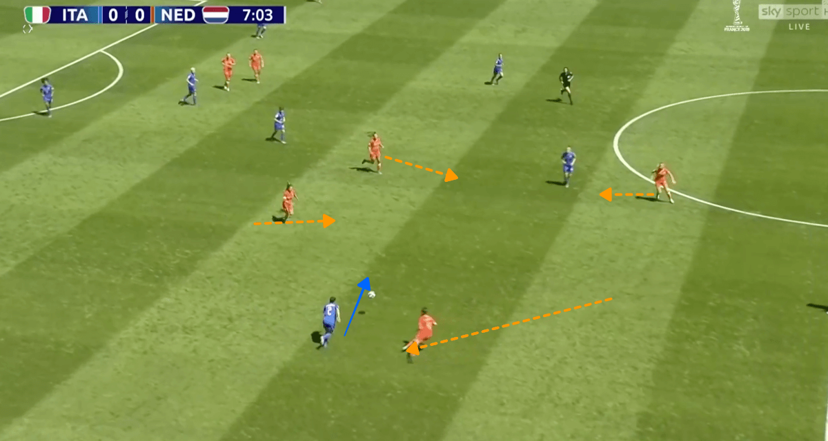 FIFA Women's World Cup 2019: Italy vs Netherland - tactical analysis tactics