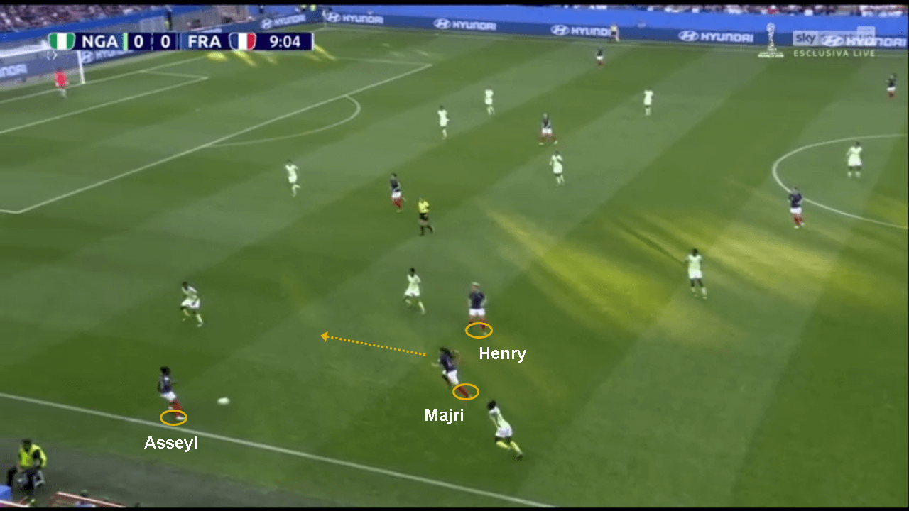 Tactical Analysis France Nigeria Women's World Cup Analysis