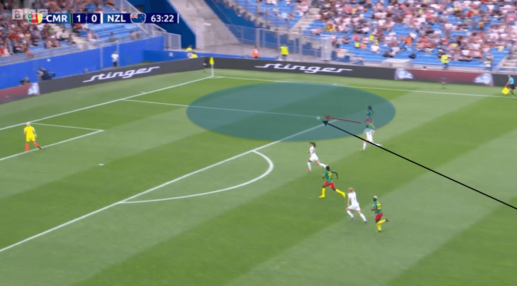 FIFA Women's World Cup 2019 Tactical Preview: England vs Cameroon
