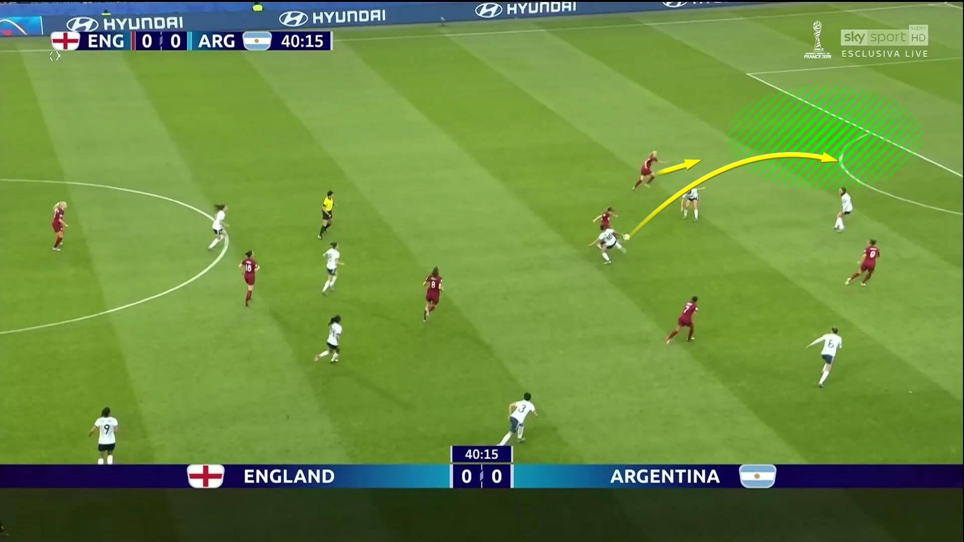 FIFA Women's World Cup 2019 Tactical Analysis: England vs Argentina