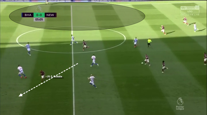 Premier League 2018/19 Tactical Analysis: Salomon Rondon at Newcastle