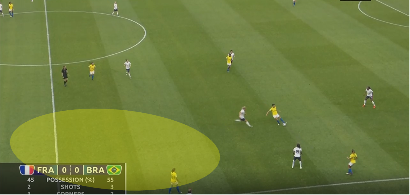FIFA Women's World Cup 2019 tactical analysis: France vs Brazil