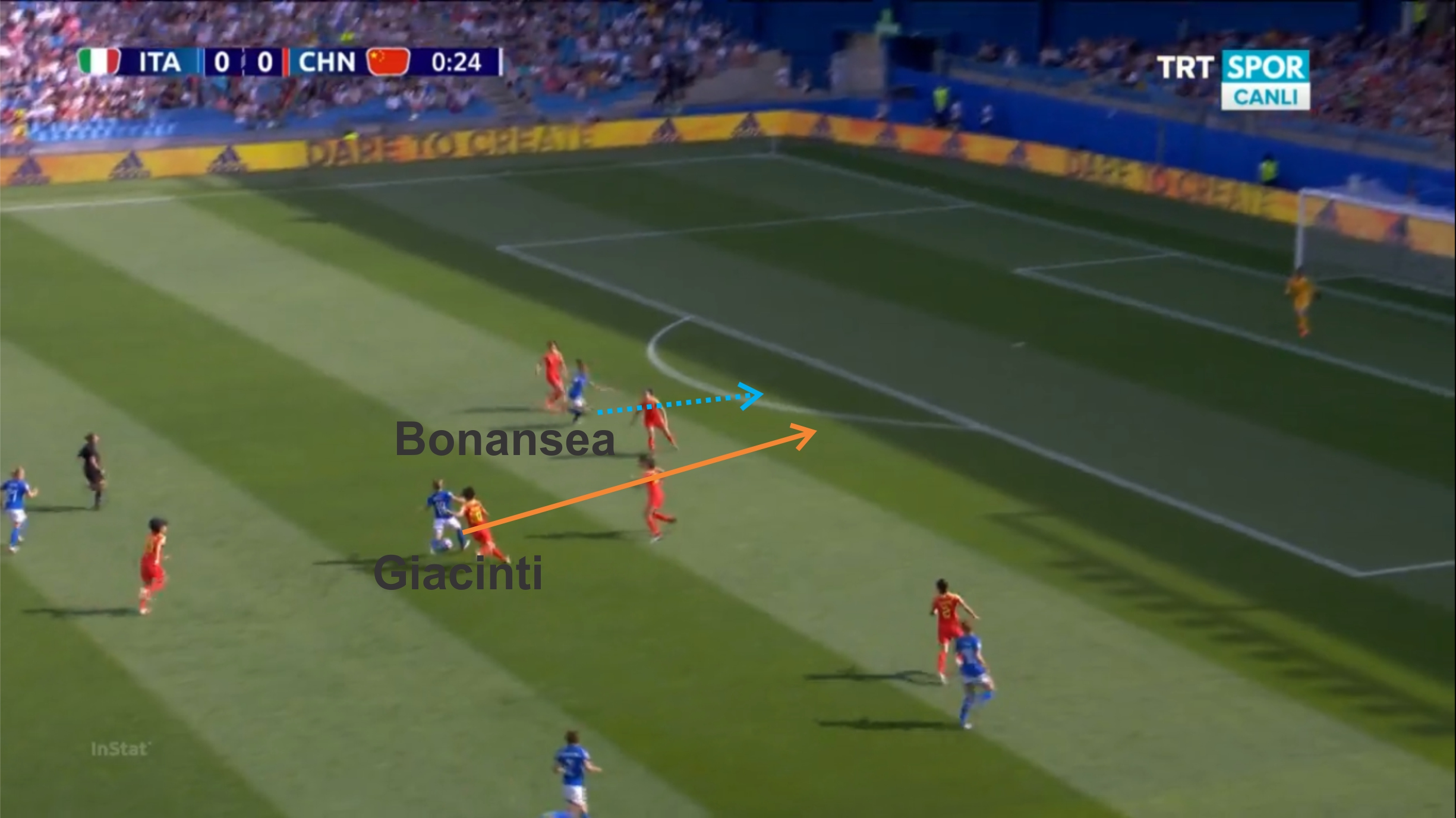 FIFA Women's World Cup 2019 Tactical Preview: Italy vs Netherlands