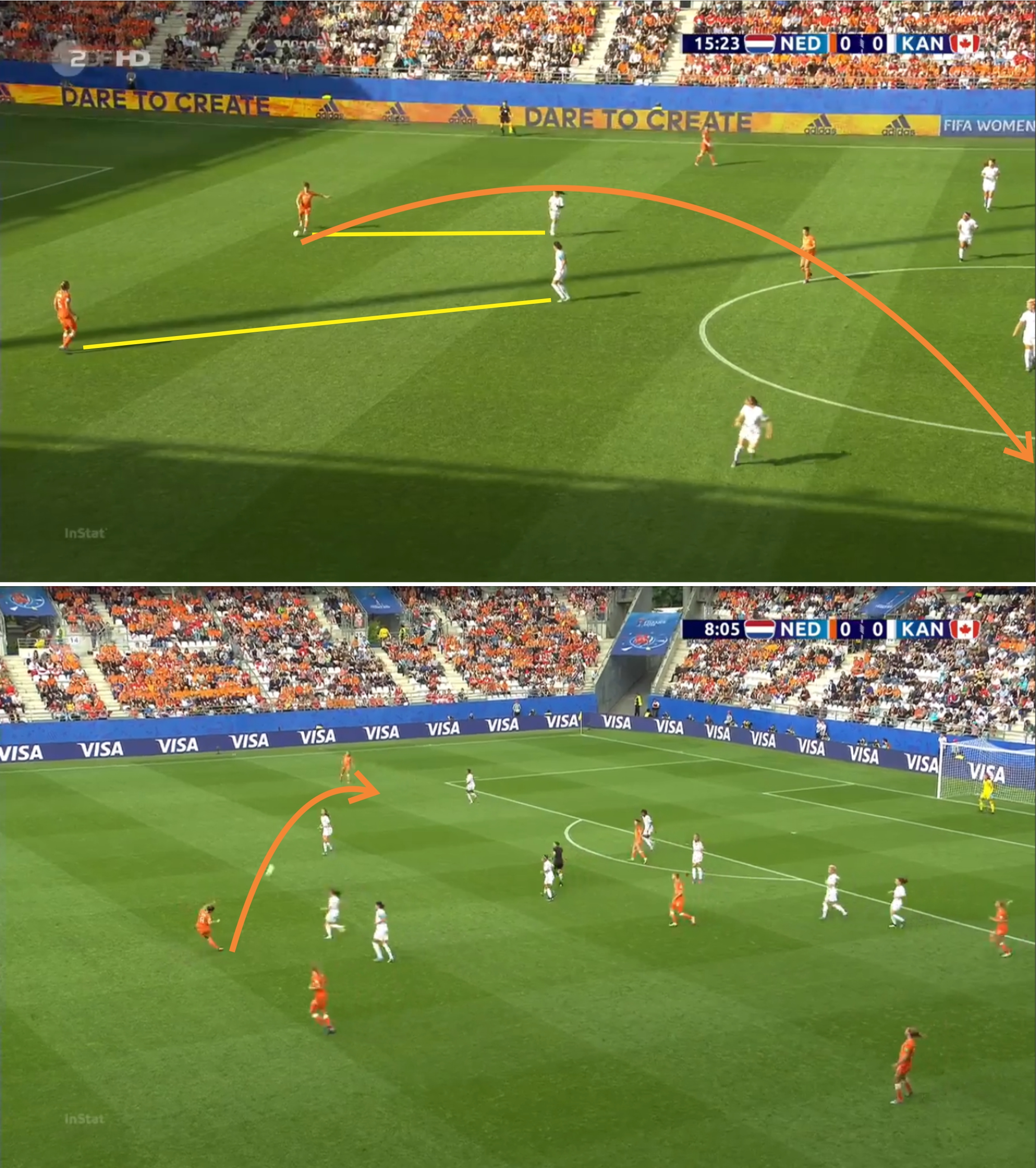 FIFA Women's World Cup 2019 Tactical Preview: Netherlands vs Japan